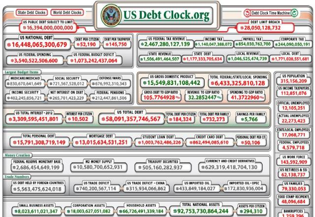 Click to visit the US Debt Clock